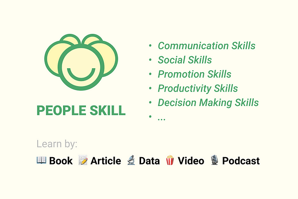 <p>Learn by short pieces of information to empower your career; for employees, entrepreneurs, and freelancers.</p>